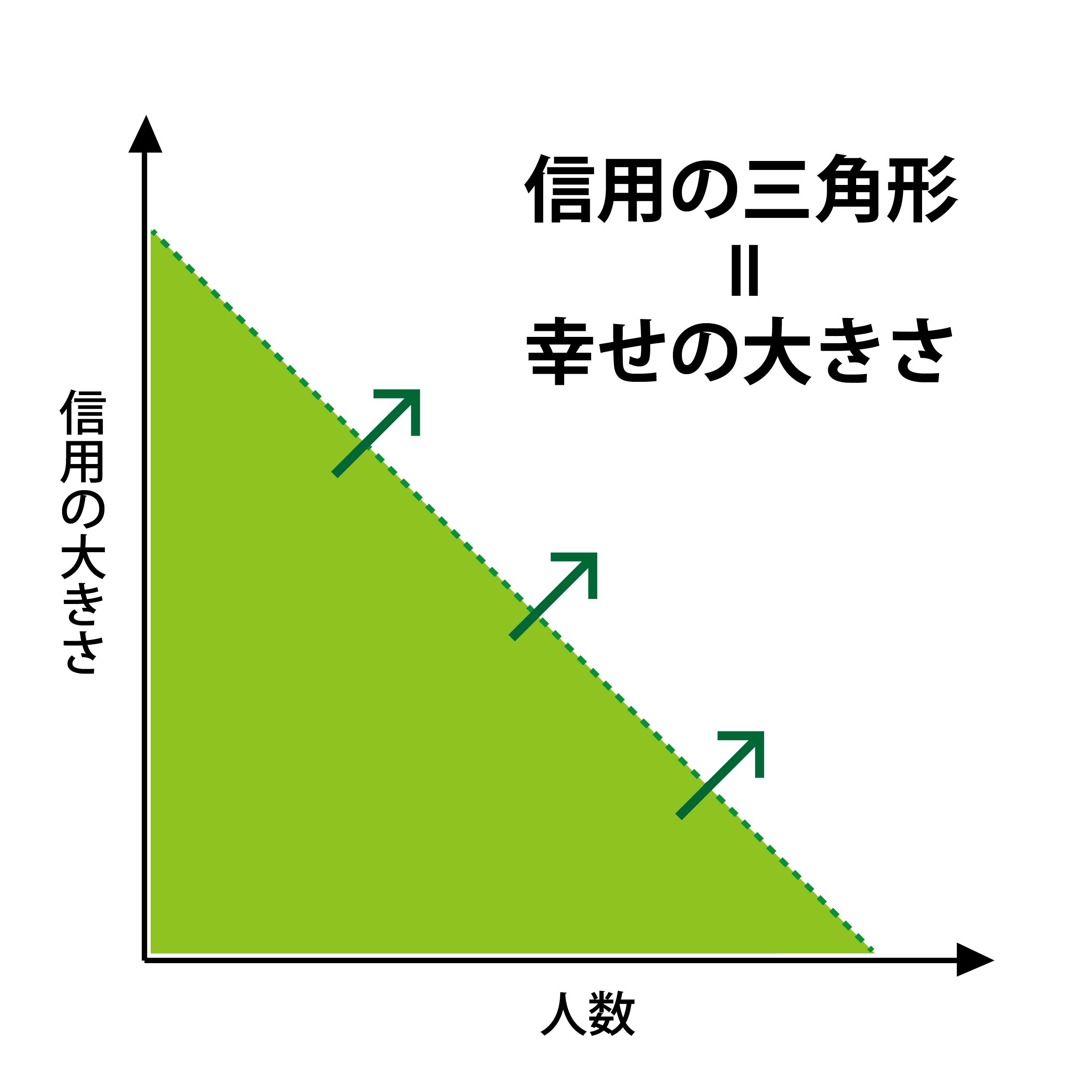 happydiagram