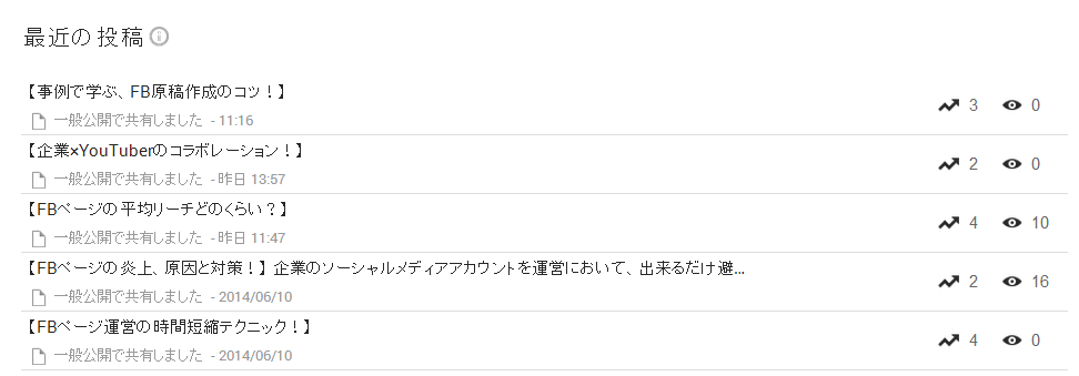 Google+インサイト反応