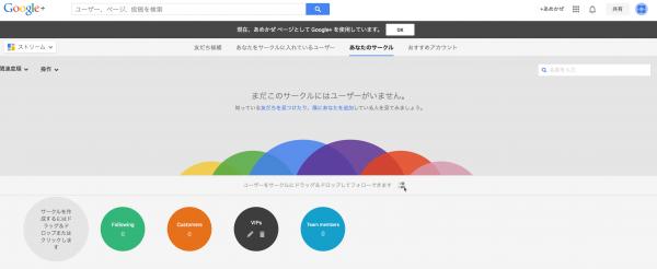 Google+ではフォローしたユーザー/ページをサークルに分類できる
