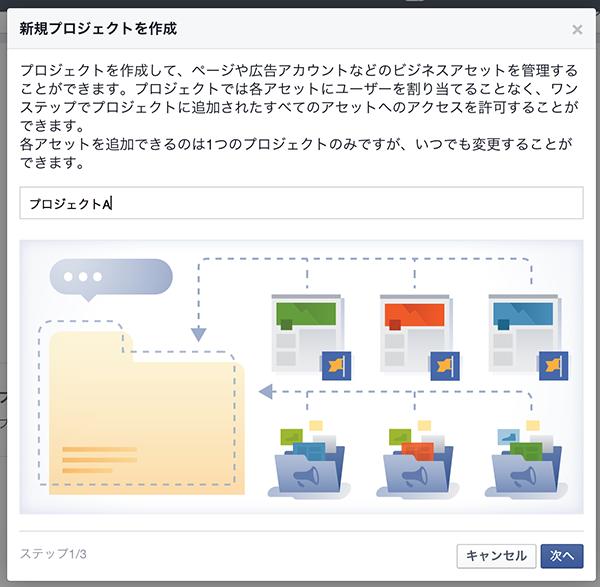 Facebookビジネスマネージャ