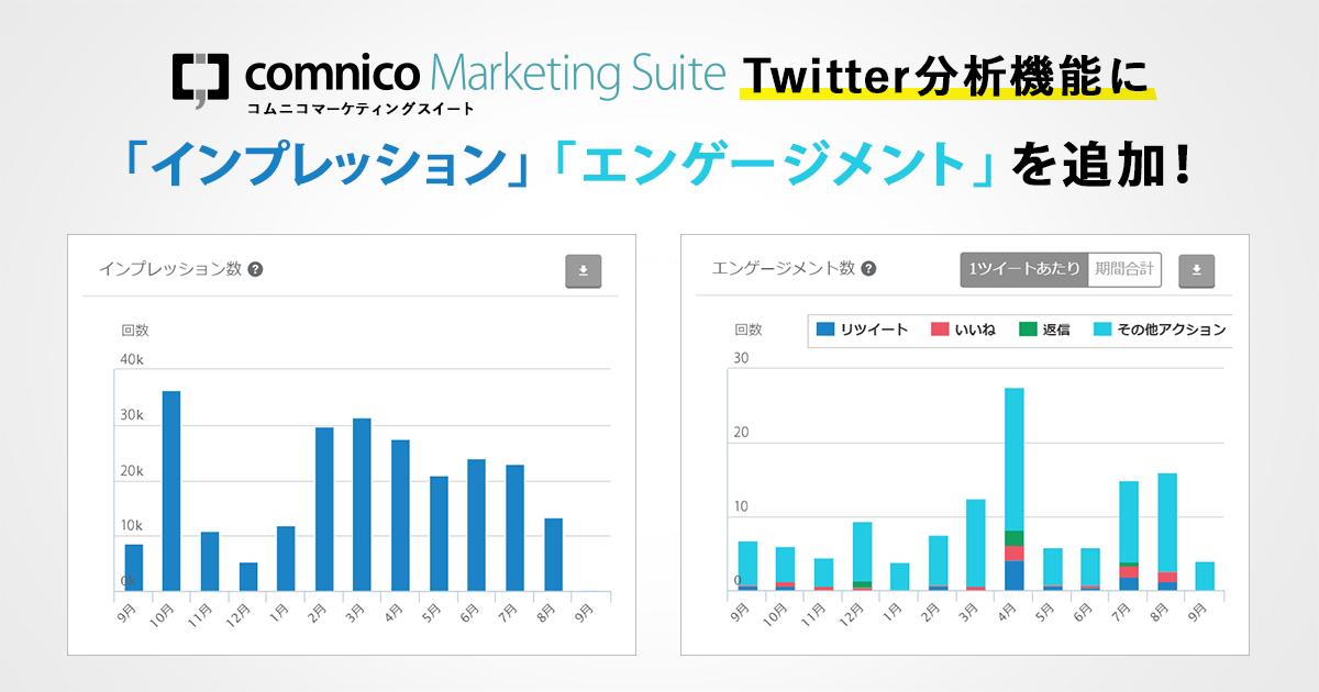 Twitter分析機能にインプレッション、エンゲージメントを追加