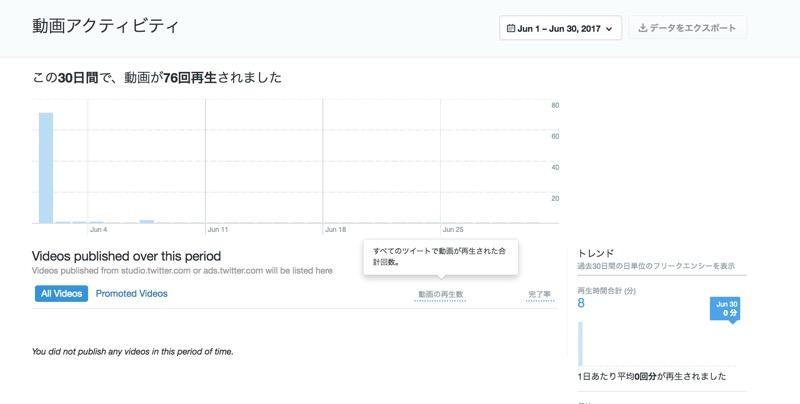 Twitter動画アクティビティ