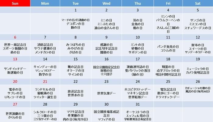 投稿ネタカレンダー